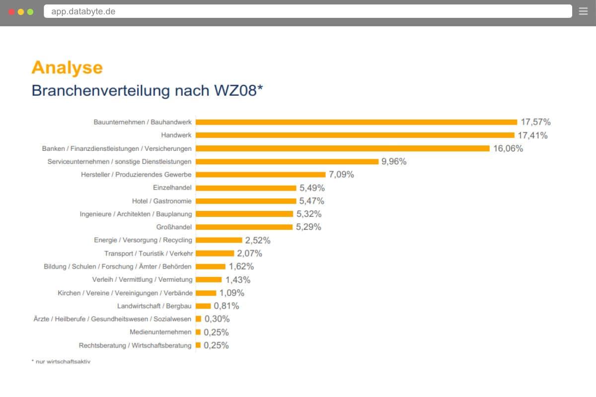 screenshot datananalyse 2