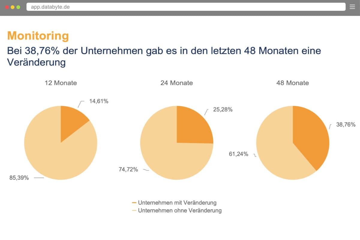 screenshot datananalyse 1